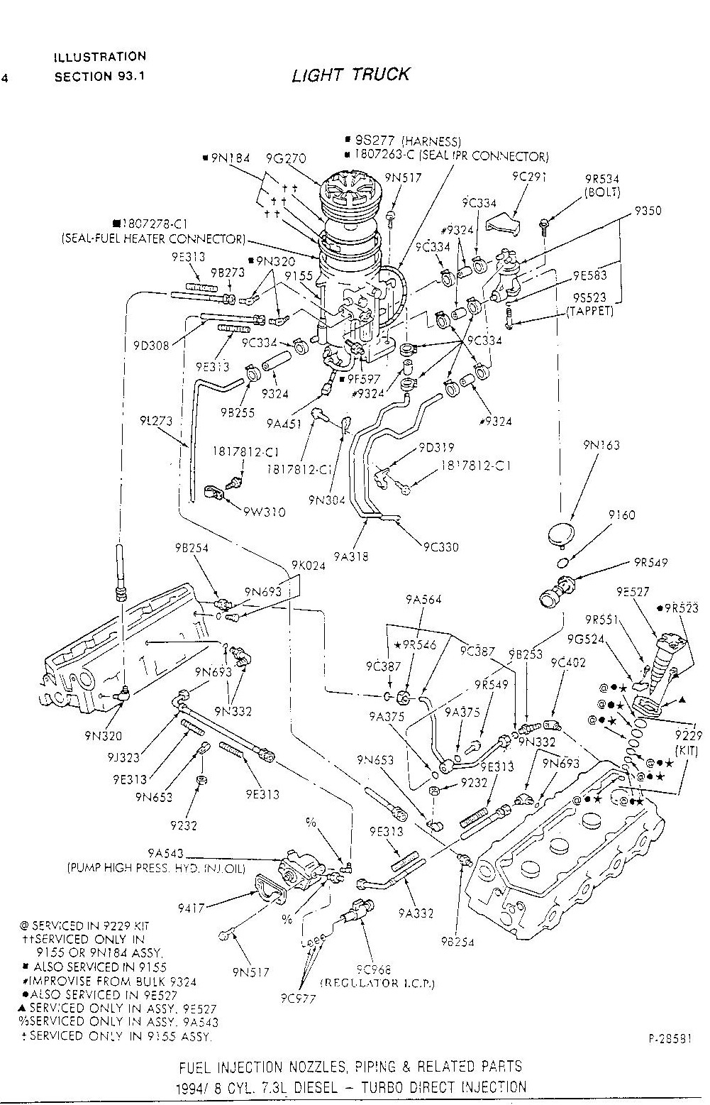 95 ford powerstroke fuse box diagram