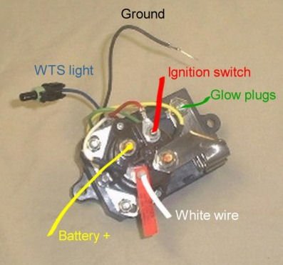 Glow Plug Wiring Harness car block wiring diagram