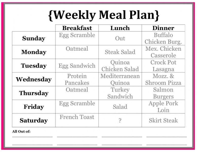 Resumes CV Easy Diets