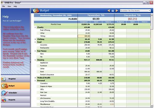 Personal Budget - Free Budgeting Software Yulianti Mumin