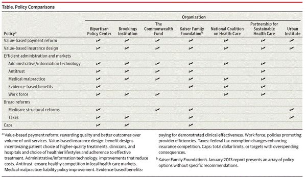 Screenshot from Lewin's article in Oct 23 issue of JAMA