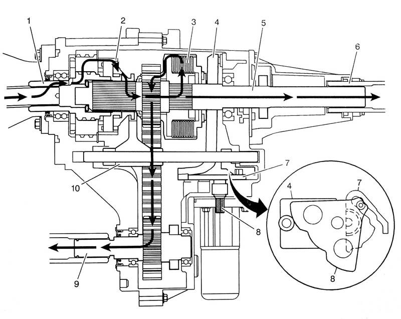 Chevy Blazer Transfer Case Wiring Diagram Also Trailblazer Chevrolet
