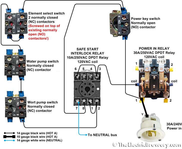 Double Pole Relay Wiring Diagram - Wwwgayentrepreneursnl \u2022