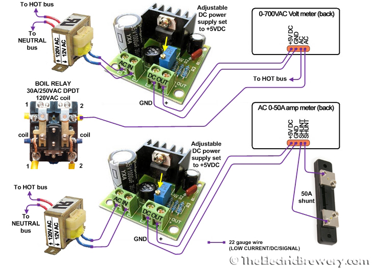 Control Panel (Part 2)