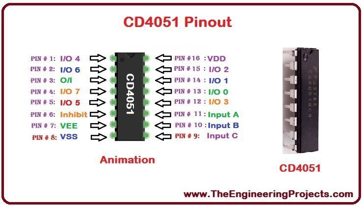 Introduction to CD4051 - The Engineering Projects
