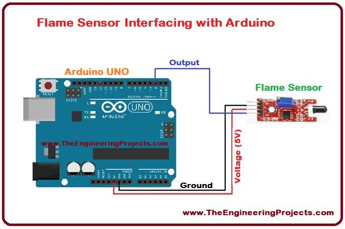Flame Sensor Wiring Diagram - Wiring Data schematic