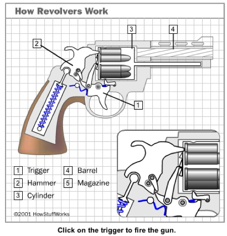 Winchester Firearm Patent Drawing From 1877 - Vintage by Aged Pixel - new blueprint gun art