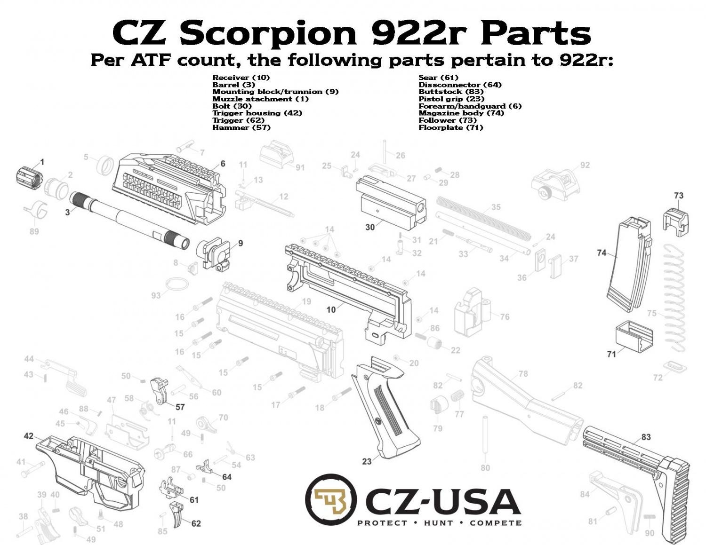 cz scorpion evo 3 922r kit update