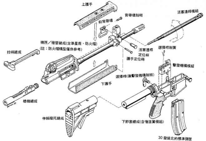ar 15 cleaning diagram