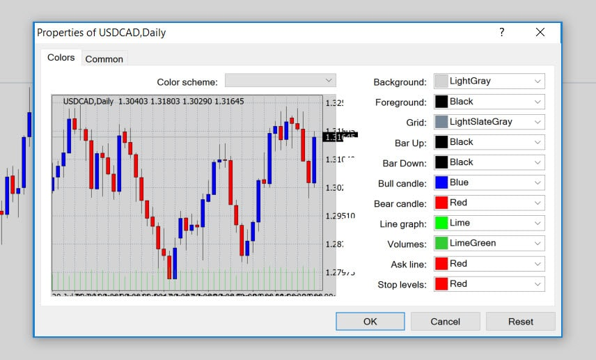 How To Make Your Own Custom Chart Template For Metatrader 4 - general color chart template
