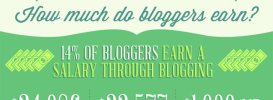 blogconomy-infographic