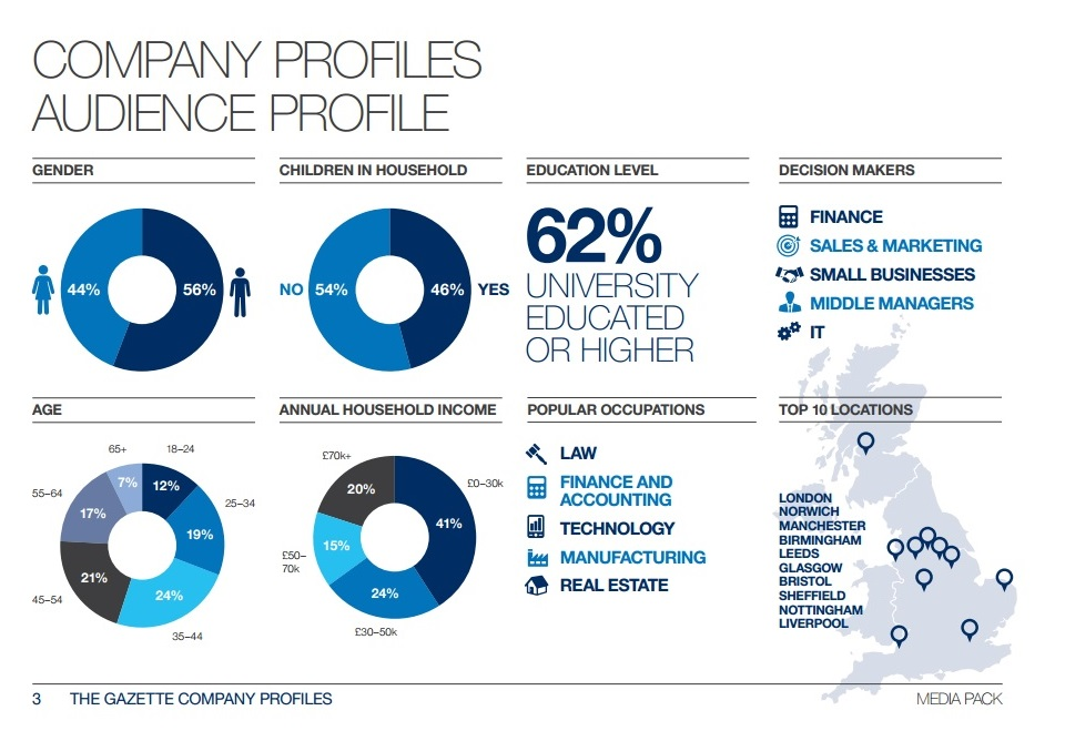 Why create a bespoke company profile? The Gazette