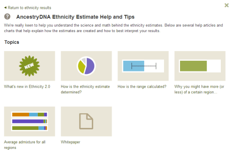 AncestryDNA Results 9