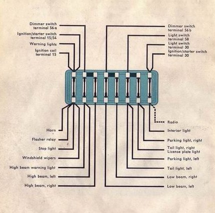 1967 Vw Fuse Box - Wiring Data schematic