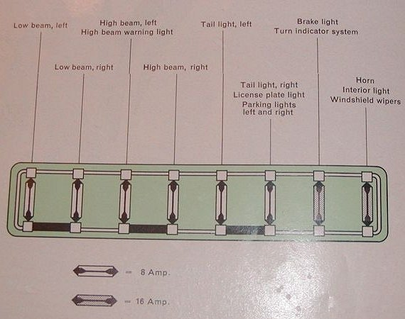 1966 Bus Wiring diagram (USA) TheGoldenBug