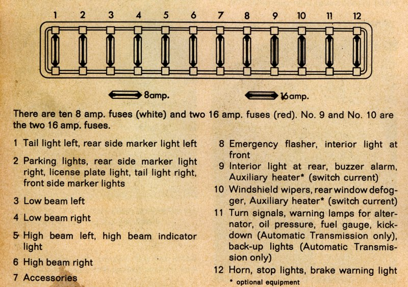 1973-74 Bus Wiring diagram TheGoldenBug