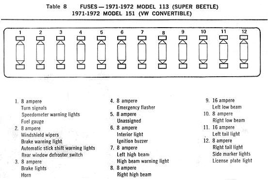 1972 super beetle fuse box