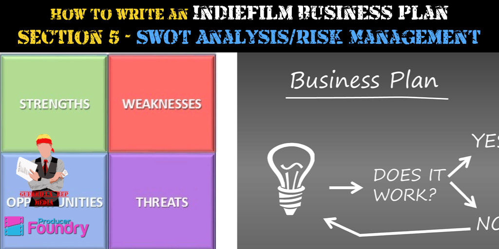 How to Write an Indiefilm Business Plan Part 5/7 - SWOT Analysis