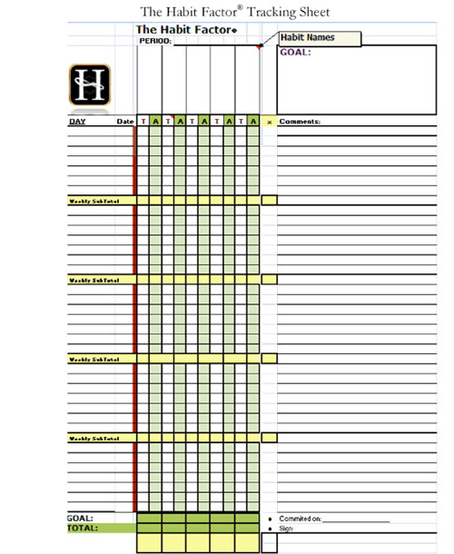 Templates - The Habit Factor® Achieve Your Goals More EasilyThe - tracking sheet template
