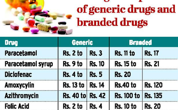 Generic Drug Stores In Government Hospitals Continue To