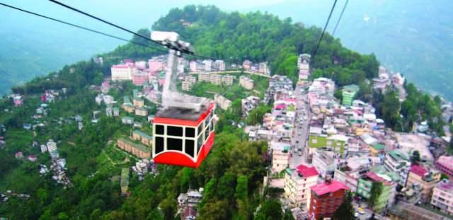 GANGTOK - Travel Tram
