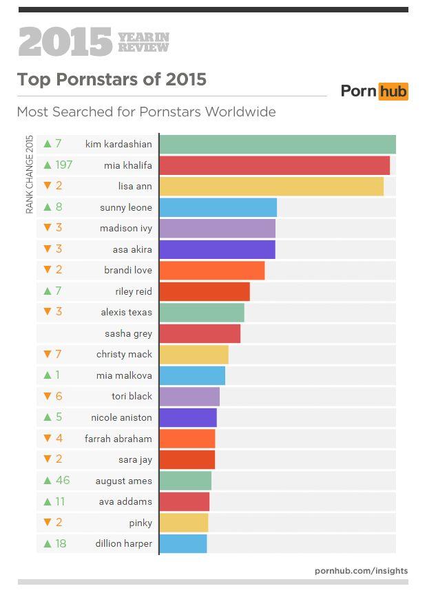 porn queens