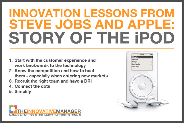 innovation-lessons-from-steve-jobs-and-apple-ipod-1