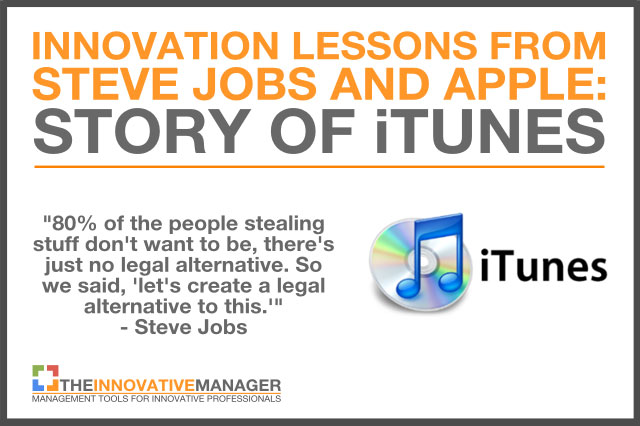 innovation-lessons-from-steve-jobs-and-apple-itunes