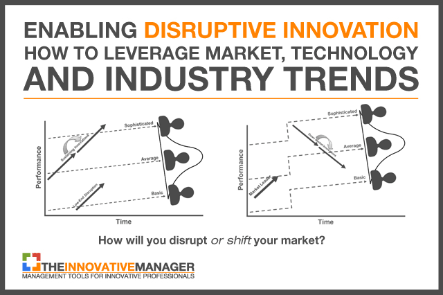 Enabling-Disruptive-Innovations-thumbnail