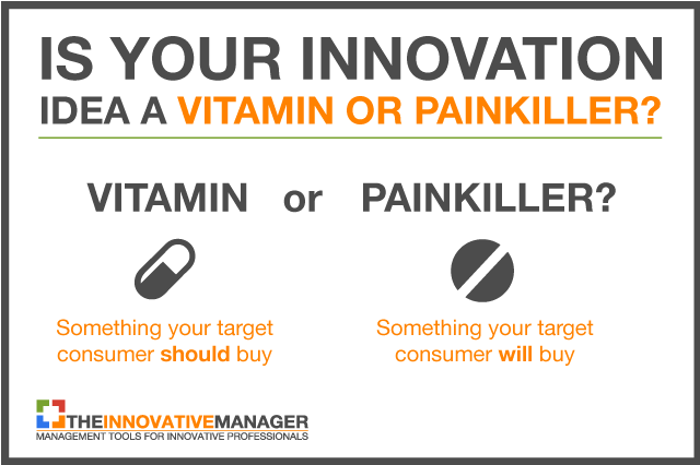 Vitamin-or-painkiller-thumbnail