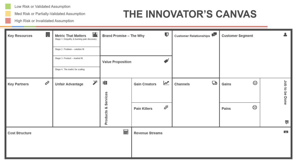 innovators-canvas-incomplete-new