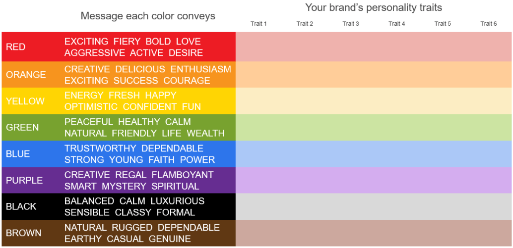 Brand-color-personality-association-map