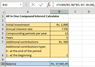 Compound Interest Formula and Excel Calculator | The Investment Mania