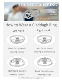 How to Wear a Claddagh Ring |Claddagh Ring Meaning