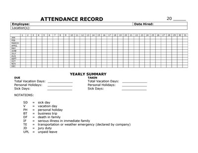 Human Resource Forms 1 - employee attendance record template