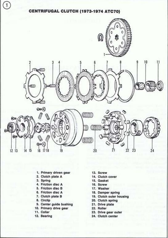 110 Cc Stator Cdi Wiring Diagram  Service Manuals