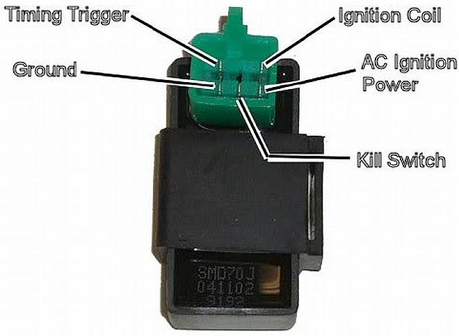 5 Pin Cdi Wiring Diagram 110cc Atv - Awwajwiiurbanecologistinfo \u2022