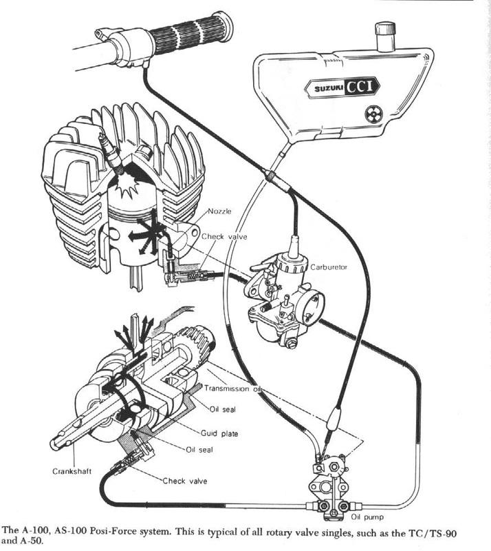 yamaha bws 100 engine diagram