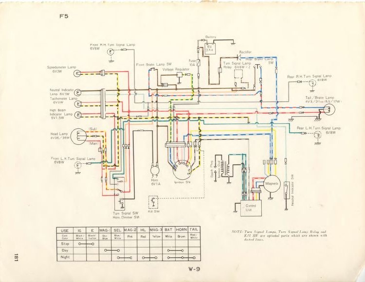 Yamaha Xt 125 R Wiring Diagram Wiring Schematic Diagram
