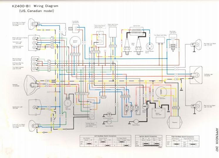 kz400 wiring diagram trusted wiring diagram online 1998 Kawasaki Bayou 220 Wiring Diagram kz400 wiring diagram simplified simple wiring diagram site kawasaki bayou 300 carburetor diagram kz400 minimal wiring