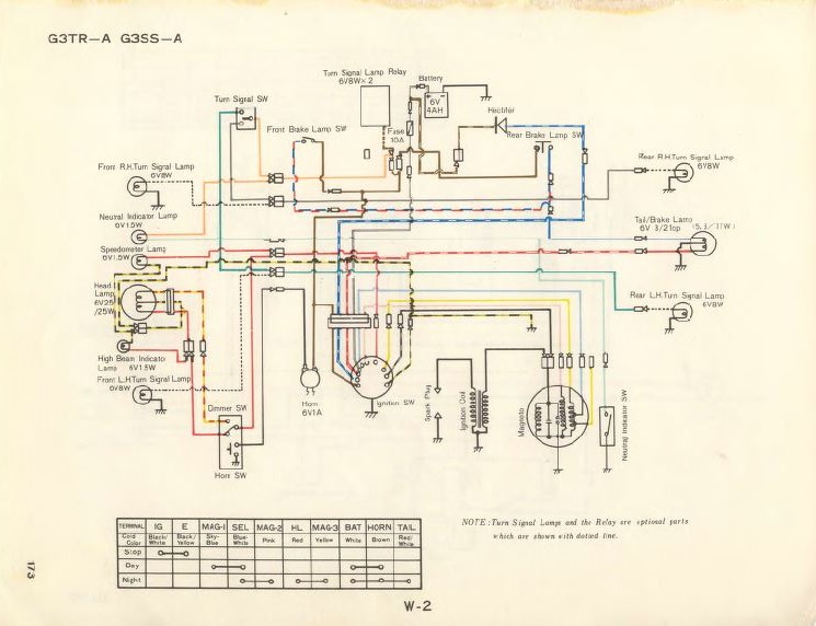 Kawasaki Mc1 Wiring Diagram car block wiring diagram