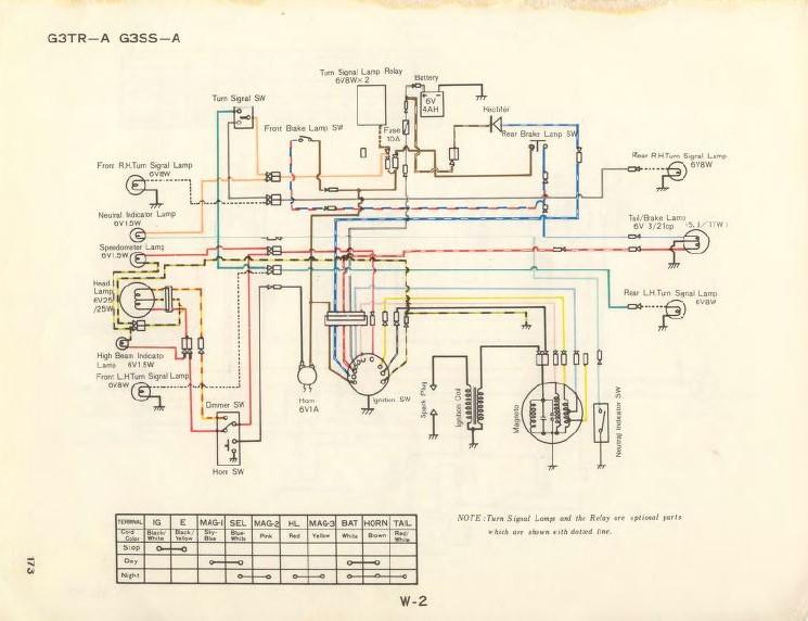 1976 kawasaki kd 125 wiring diagram