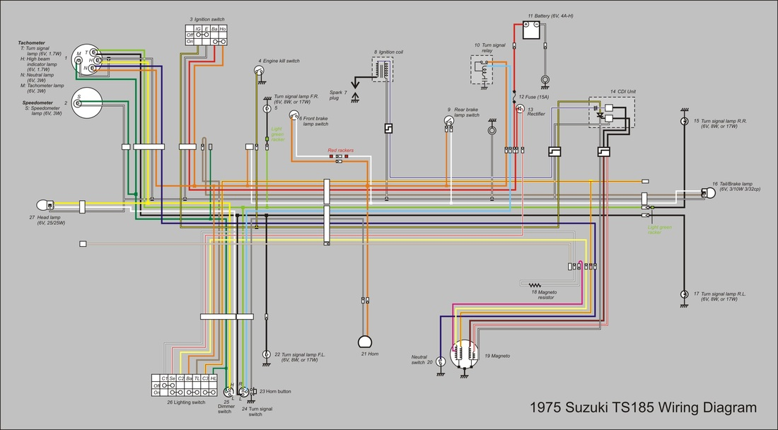 Suzuki Gt250 Wiring Diagram Wiring Schematic Diagram