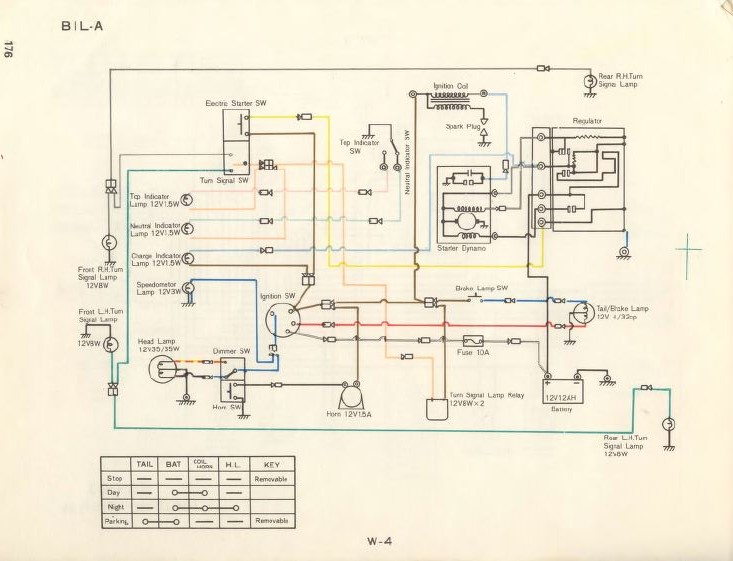 Arctic Cat F7 Wiring Diagram Control Cables  Wiring Diagram
