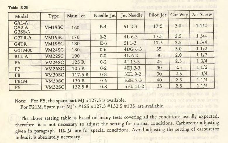 110 Panther Quad Wiring Diagram Xl Service Manuals The Junk Man S Adventures