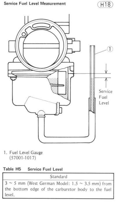 Kawasaki G5 100 Wiring Diagram Moreover Kawasaki Ke175 Wiring
