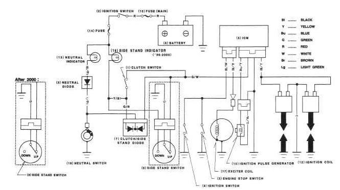 Cdi Ignition Wiring Diagram Moreover Kawasaki Ninja 250 Wiring
