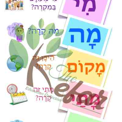 5Ws Hebrew Poster