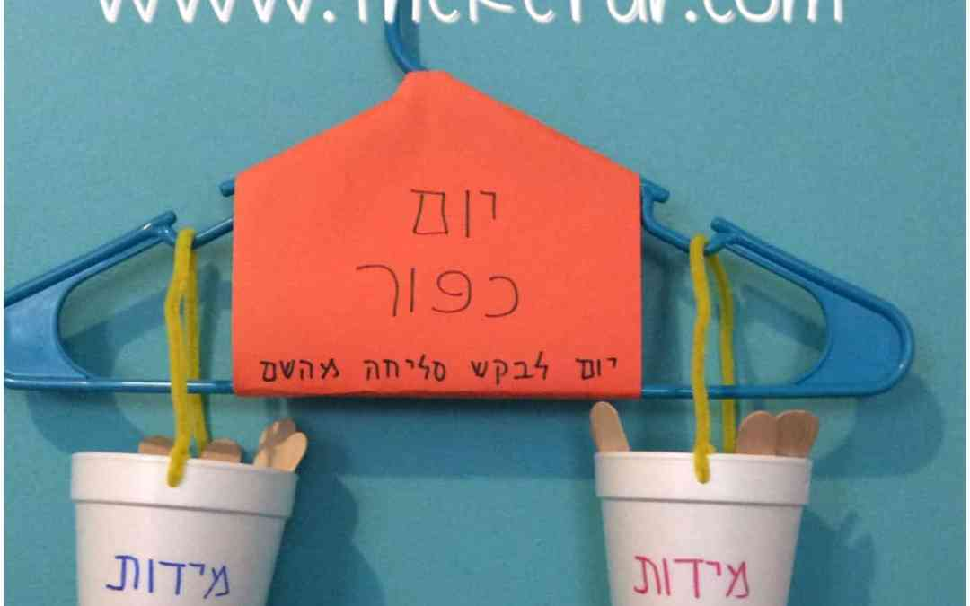 DIY Yom Kippur Lesson – Measuring Middot