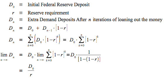 A mathematical calculation of the growth of the money supply when central banks create money out of thin air.